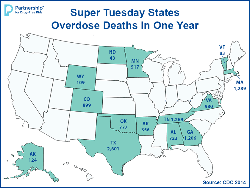 Super Tuesday States Overdose Deaths