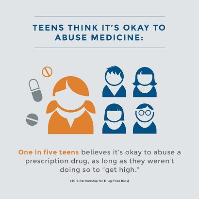 1 in 5 teens abuse prescription stimulants