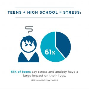 stress and teens Teen stress is at a fever pitch, with the demands of school, sports and even leisure activities leaving them frazzled here's how parents can help.